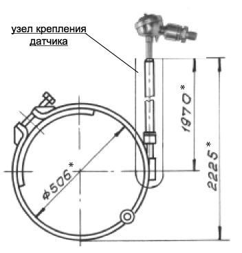 Элемент крепления термопреобразователя ЭКТ 0105