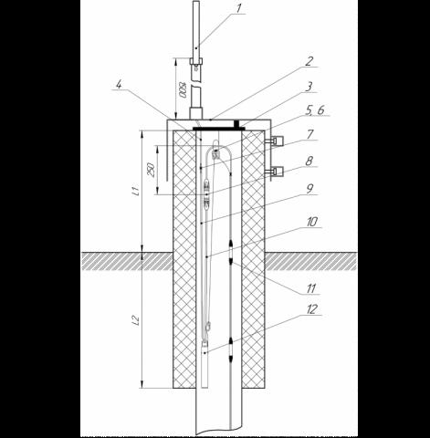 Варианты обустройства термометрических скважин с логгером ЛЦД-2
