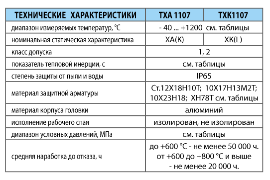 Преобразователи термоэлектрические ТХА 1107 и ТХК 1107